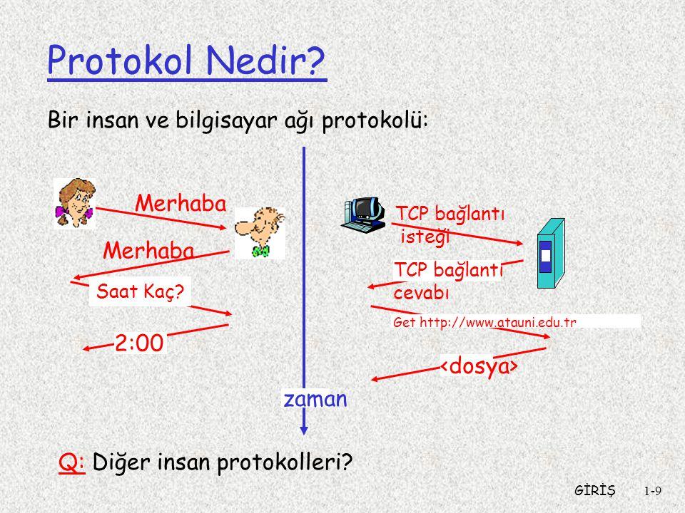 GİRİŞ1-9 Protokol Nedir? Bir insan ve bilgisayar ağı protokolü: Q: Diğer insan protokolleri? Merhaba Saat Kaç? 2:00 TCP bağlantı isteği TCP bağlantı c