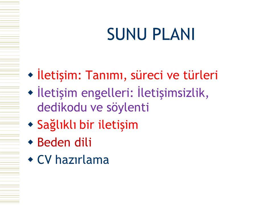 Doç. Dr. Burhan AKPINAR 1 İLETİŞİM