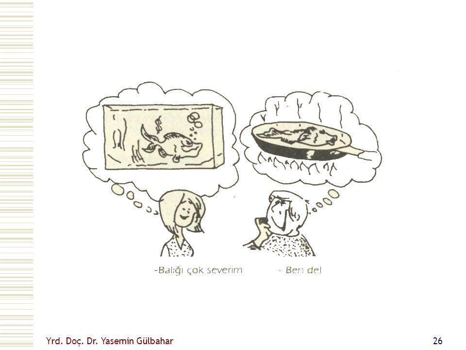 Yrd. Doç. Dr. Yasemin Gülbahar 25 Sözlü İletişim  Sözlü iletişim, her zaman konuşan ve dinleyen arasında bilgi, beceri, tutum ve davranış açısından e
