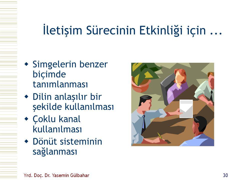 Yrd. Doç. Dr. Yasemin Gülbahar 29 İletişimi Engelleyen Faktörler  Ortak yaşantının olmaması  Dile ait engeller  Anlamların karıştırılması  Sembol