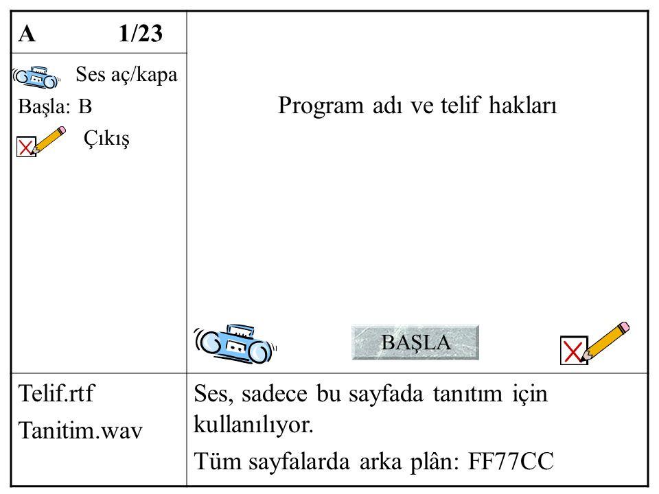 A 1/23 Program adı ve telif hakları Ses aç/kapa Başla: B Çıkış Telif.rtf Tanitim.wav Ses, sadece bu sayfada tanıtım için kullanılıyor.