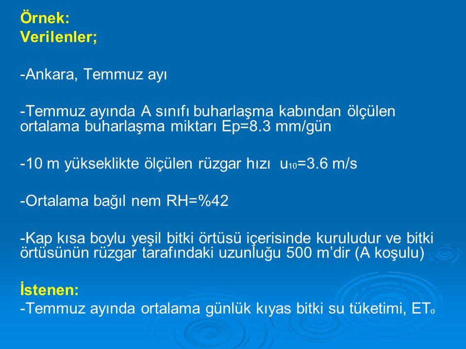 Örnek: Verilenler; -Ankara, Temmuz ayı -Temmuz ayında A sınıfı buharlaşma kabından ölçülen ortalama buharlaşma miktarı Ep=8.3 mm/gün -10 m yükseklikte