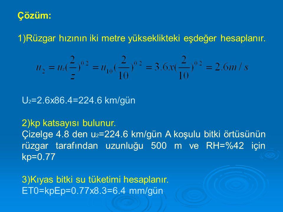 Çözüm: 1)Rüzgar hızının iki metre yükseklikteki eşdeğer hesaplanır. U 2 =2.6x86.4=224.6 km/gün 2)kp katsayısı bulunur. Çizelge 4.8 den u 2 =224.6 km/g