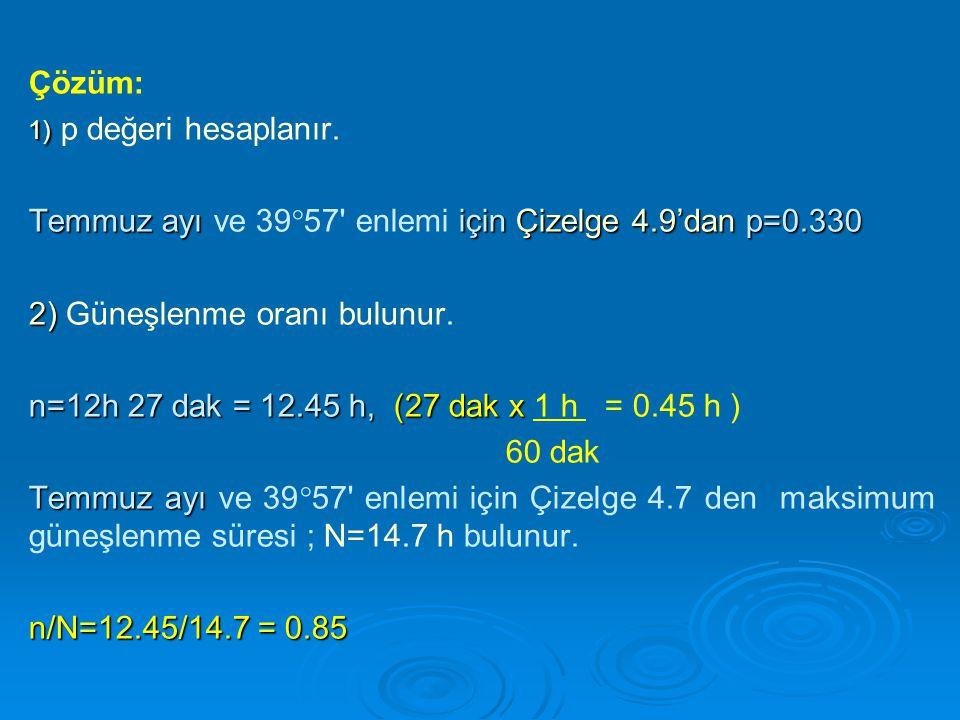 Çözüm: 1) 1) p değeri hesaplanır. Temmuz ayı için Çizelge 4.9'dan p=0.330 Temmuz ayı ve 39°57' enlemi için Çizelge 4.9'dan p=0.330 2) 2) Güneşlenme or
