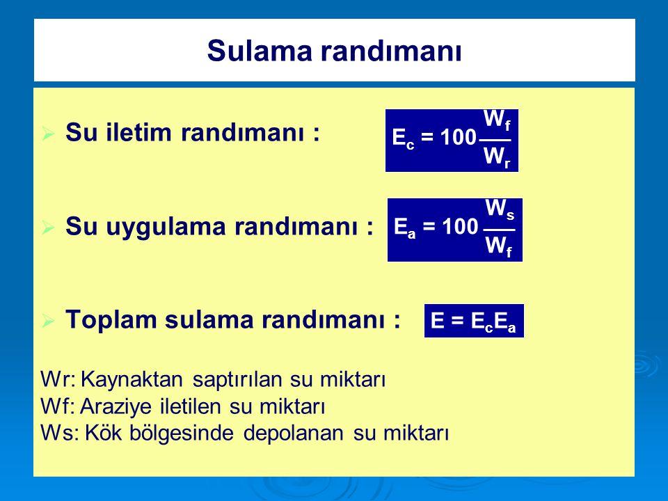 Sulama randımanı   Su iletim randımanı :   Su uygulama randımanı :   Toplam sulama randımanı : Wr: Kaynaktan saptırılan su miktarı Wf: Araziye i