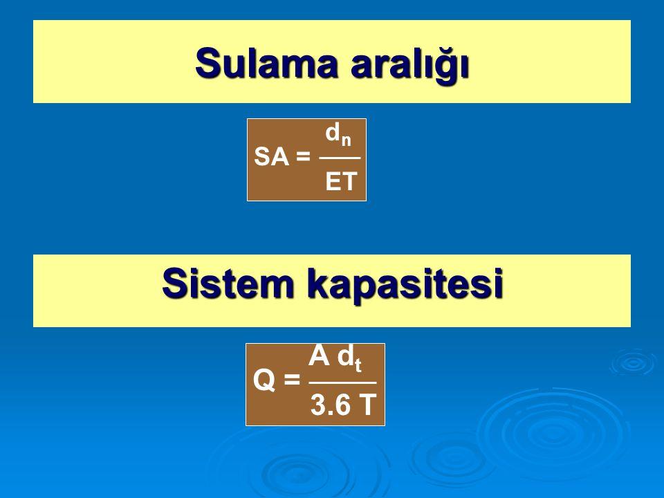 Sulama aralığı Sistem kapasitesi d n SA = ET A d t Q = 3.6 T