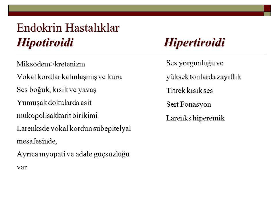 Endokrin Hastalıklar Hipotiroidi Hipertiroidi Miksödem>kretenizm Vokal kordlar kalınlaşmış ve kuru Ses boğuk, kısık ve yavaş Yumuşak dokularda asit mu
