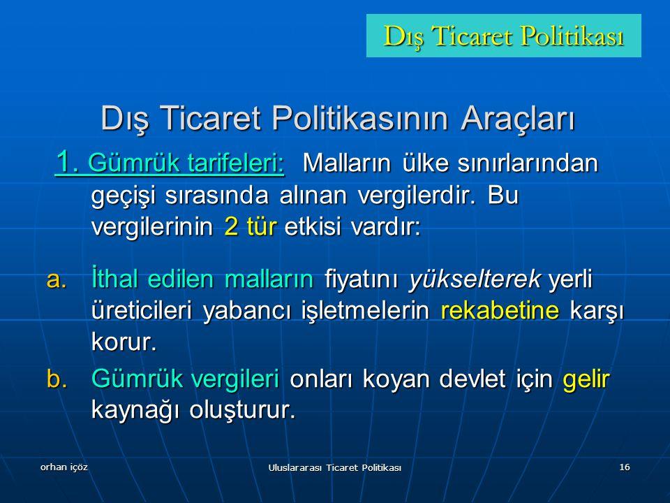 orhan içöz Uluslararası Ticaret Politikası 16 Dış Ticaret Politikasının Araçları 1.