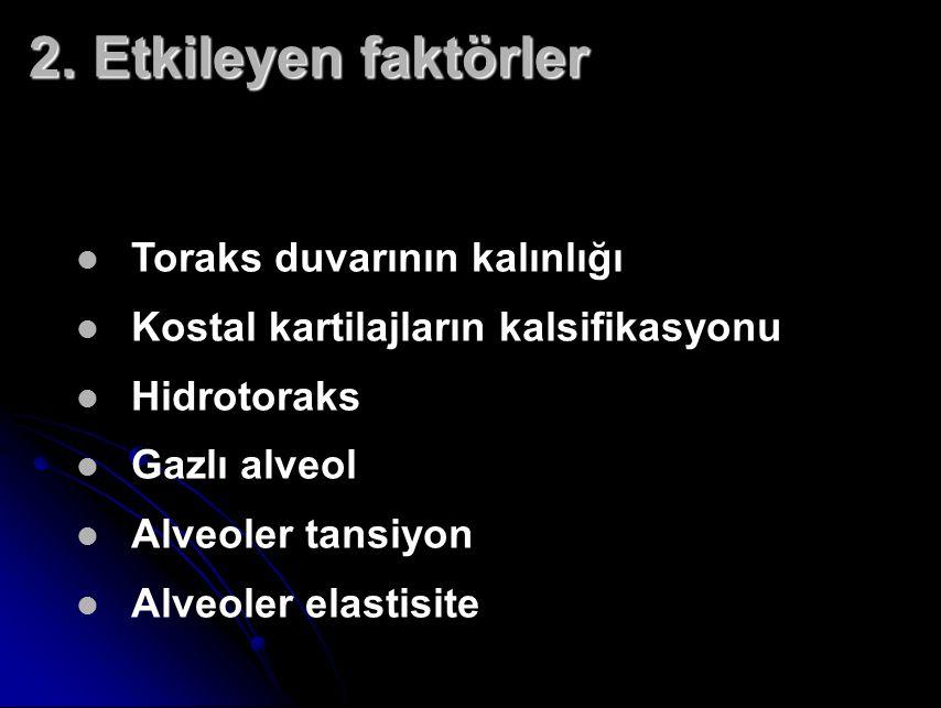 2. Etkileyen faktörler Toraks duvarının kalınlığı Kostal kartilajların kalsifikasyonu Hidrotoraks Gazlı alveol Alveoler tansiyon Alveoler elastisite