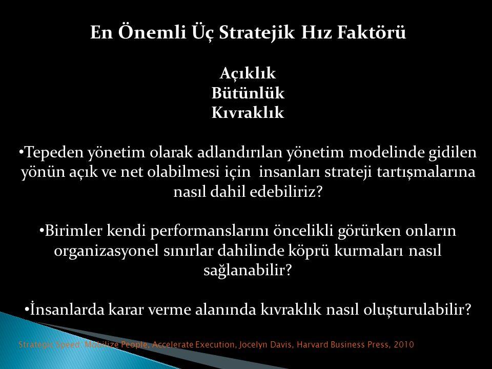 En Önemli Üç Stratejik Hız Faktörü Açıklık Bütünlük Kıvraklık Tepeden yönetim olarak adlandırılan yönetim modelinde gidilen yönün açık ve net olabilmesi için insanları strateji tartışmalarına nasıl dahil edebiliriz.