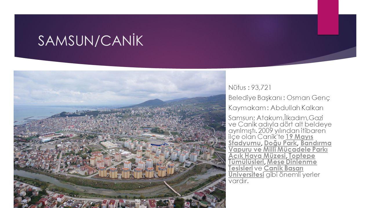 SAMSUN/CANİK Nüfus : 93,721 Belediye Başkanı : Osman Genç Kaymakam : Abdullah Kalkan Samsun; Atakum,İlkadım,Gazi ve Canik adıyla dört alt beldeye ayrı