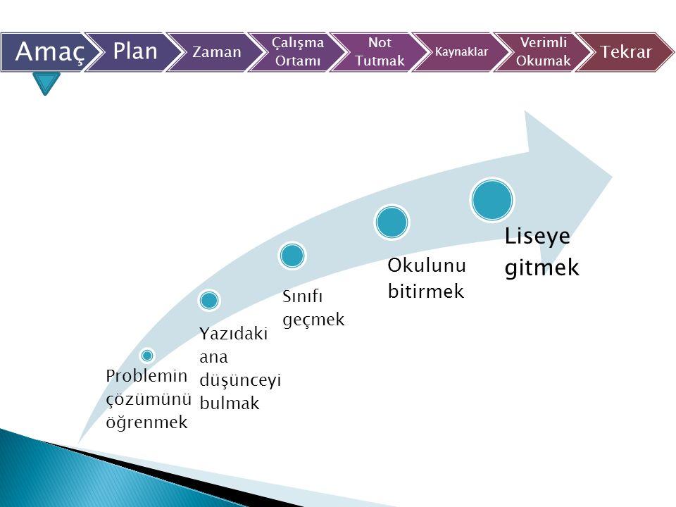 Rehberlik Servisi Faaliyetlerimizi Takip Etmek İçin http://omerakkanatybo.meb.k12.tr