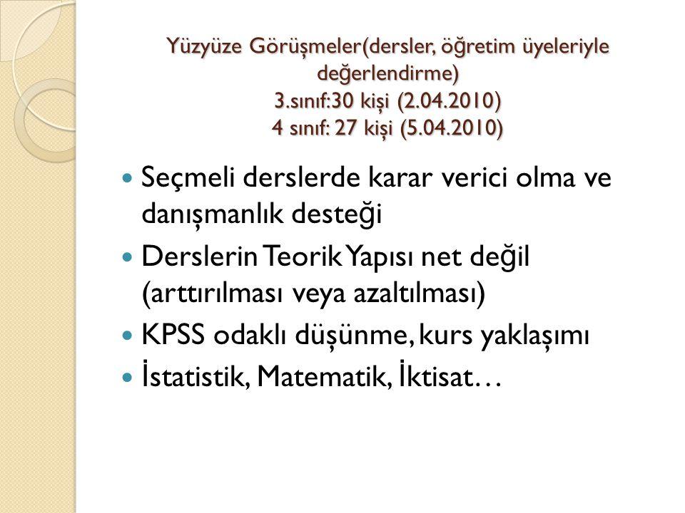 Yüzyüze Görüşmeler(dersler, ö ğ retim üyeleriyle de ğ erlendirme) 3.sınıf:30 kişi (2.04.2010 ) 4 sınıf: 27 kişi (5.04.2010) Seçmeli derslerde karar verici olma ve danışmanlık deste ğ i Derslerin Teorik Yapısı net de ğ il (arttırılması veya azaltılması) KPSS odaklı düşünme, kurs yaklaşımı İ statistik, Matematik, İ ktisat…
