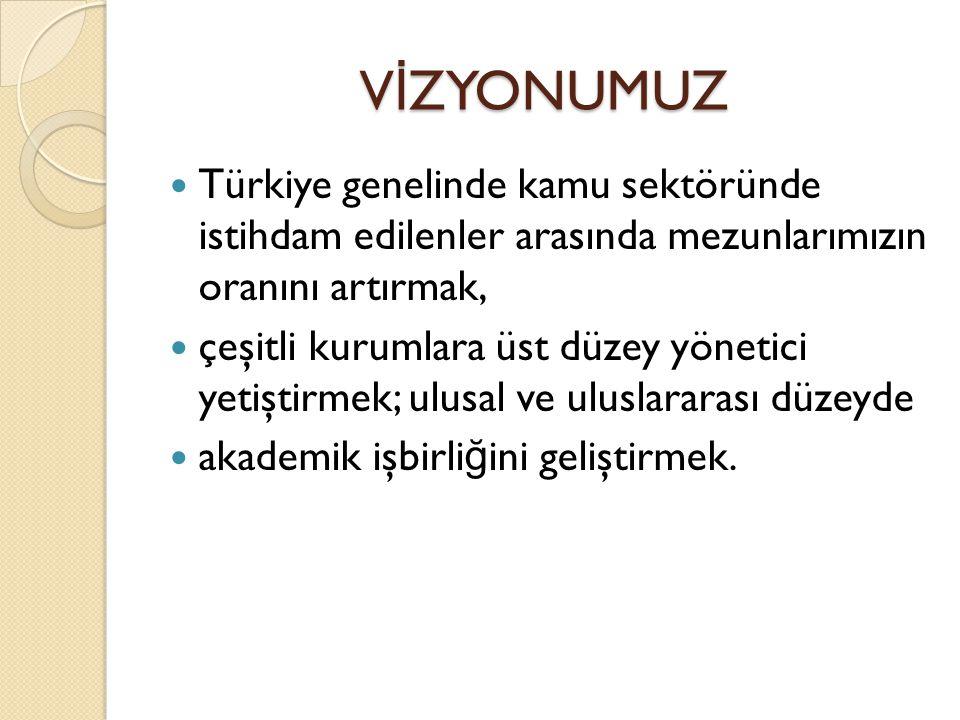 V İ ZYONUMUZ Türkiye genelinde kamu sektöründe istihdam edilenler arasında mezunlarımızın oranını artırmak, çeşitli kurumlara üst düzey yönetici yetiştirmek; ulusal ve uluslararası düzeyde akademik işbirli ğ ini geliştirmek.