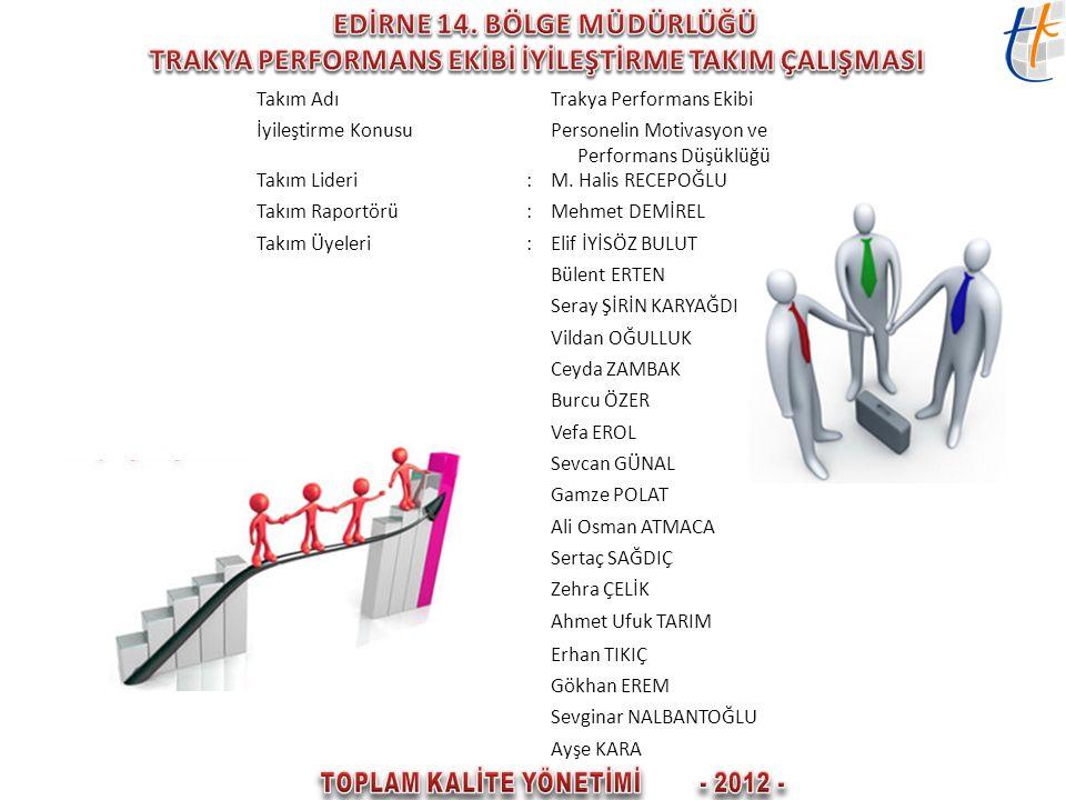 Takım AdıTrakya Performans Ekibi İyileştirme KonusuPersonelin Motivasyon ve Performans Düşüklüğü Takım Lideri:M.