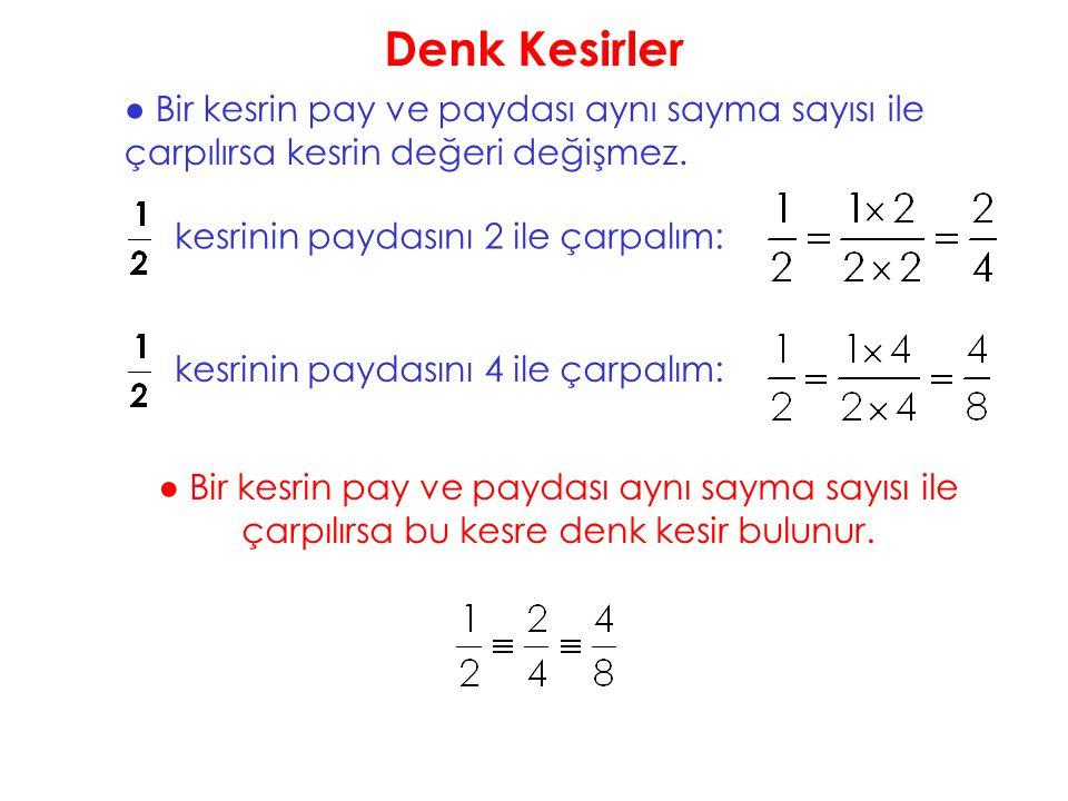 Denk Kesirler ● Bir kesrin pay ve paydası aynı sayma sayısı ile çarpılırsa kesrin değeri değişmez. kesrinin paydasını 2 ile çarpalım: kesrinin paydası
