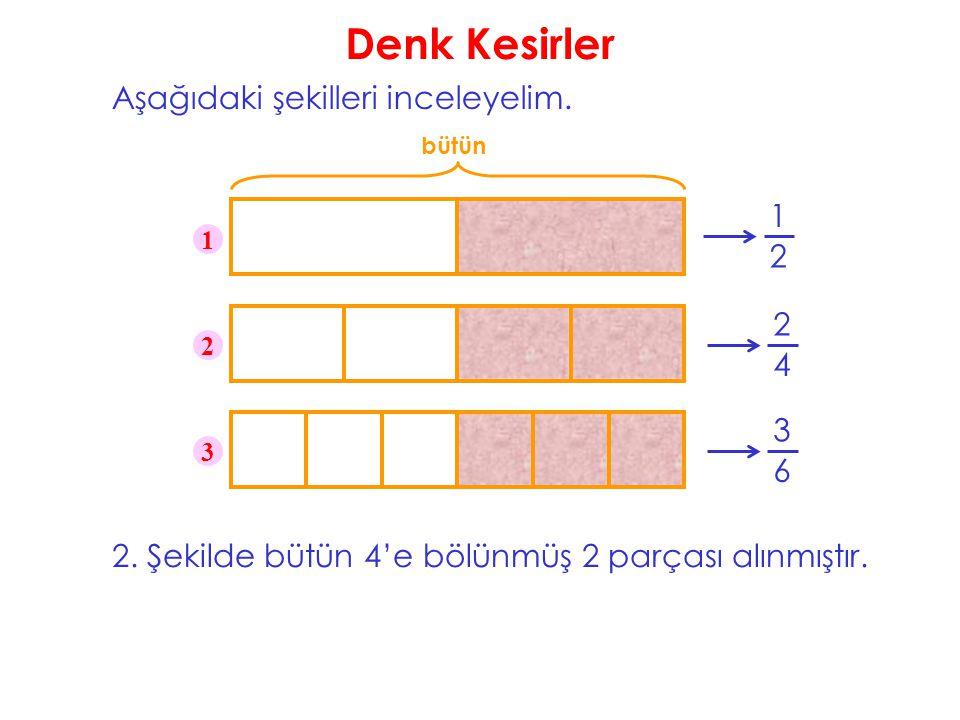 Denk Kesirler Aşağıdaki şekilleri inceleyelim. bütün 1 2 1 2 3 2. Şekilde bütün 4'e bölünmüş 2 parçası alınmıştır. 2 4 3 6