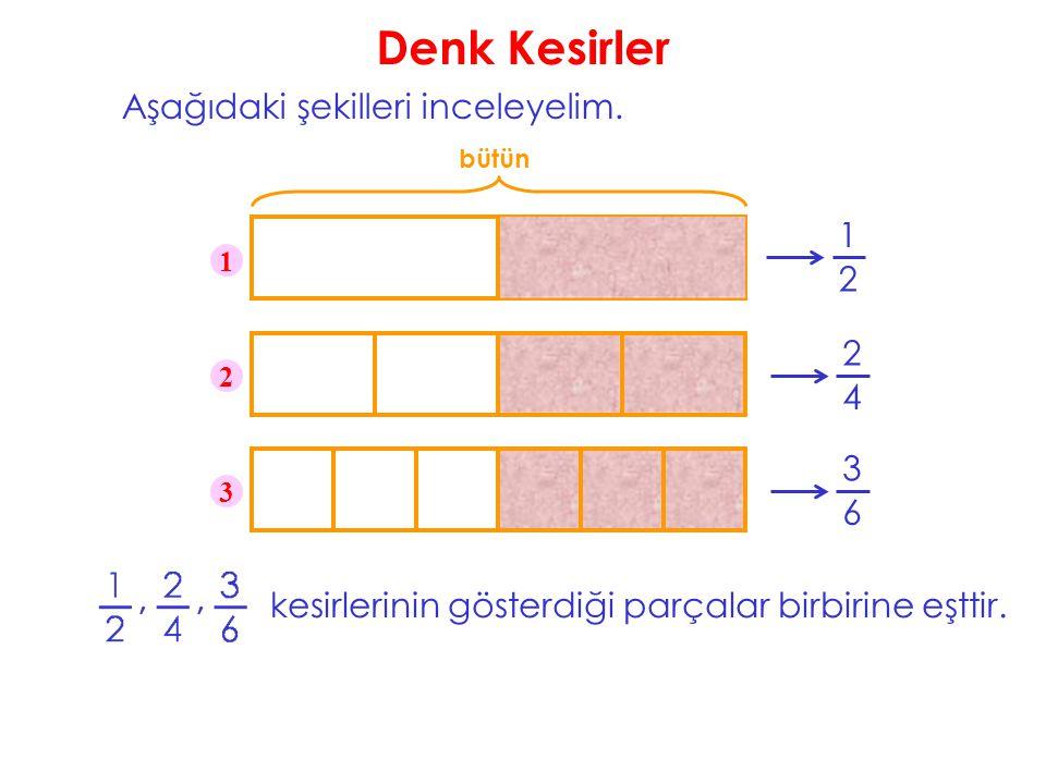 Denk Kesirler Aşağıdaki şekilleri inceleyelim. bütün 1 2 1 2 3 kesirlerinin gösterdiği parçalar birbirine eşttir. 2 4 3 6