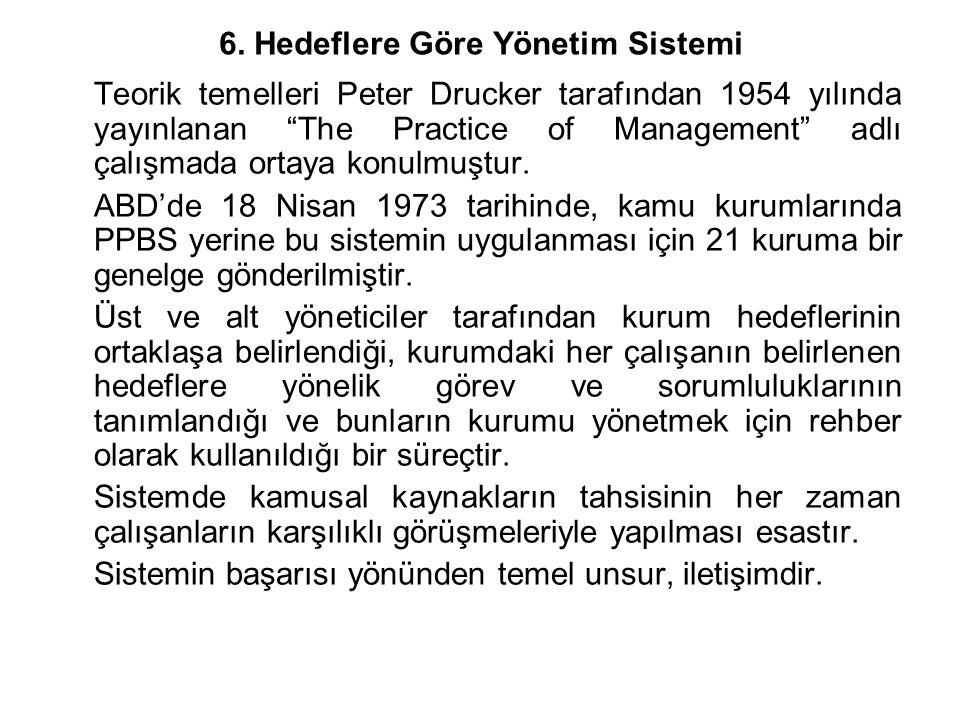 """6. Hedeflere Göre Yönetim Sistemi Teorik temelleri Peter Drucker tarafından 1954 yılında yayınlanan """"The Practice of Management"""" adlı çalışmada ortaya"""
