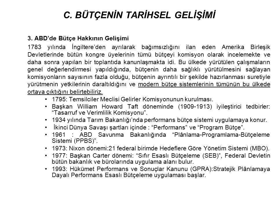 4.Türkiye'de Bütçe Hakkının Gelişimi a.