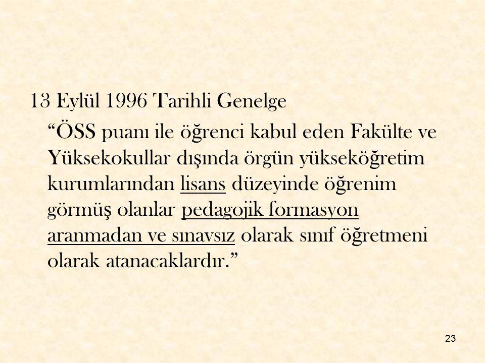 """23 13 Eylül 1996 Tarihli Genelge """"ÖSS puanı ile ö ğ renci kabul eden Fakülte ve Yüksekokullar dı ş ında örgün yüksekö ğ retim kurumlarından lisans düz"""