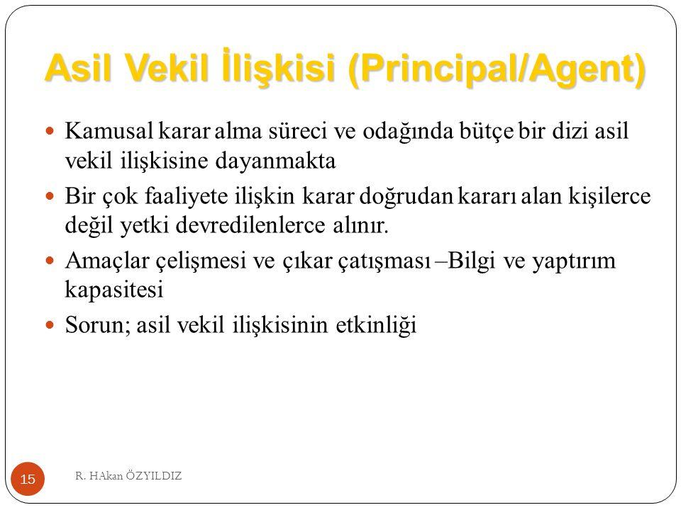 Asil Vekil İlişkisi (Principal/Agent) R.
