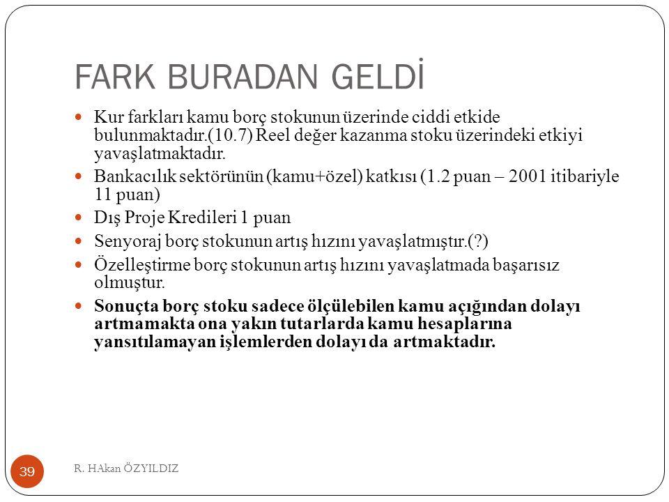FARK BURADAN GELDİ R.