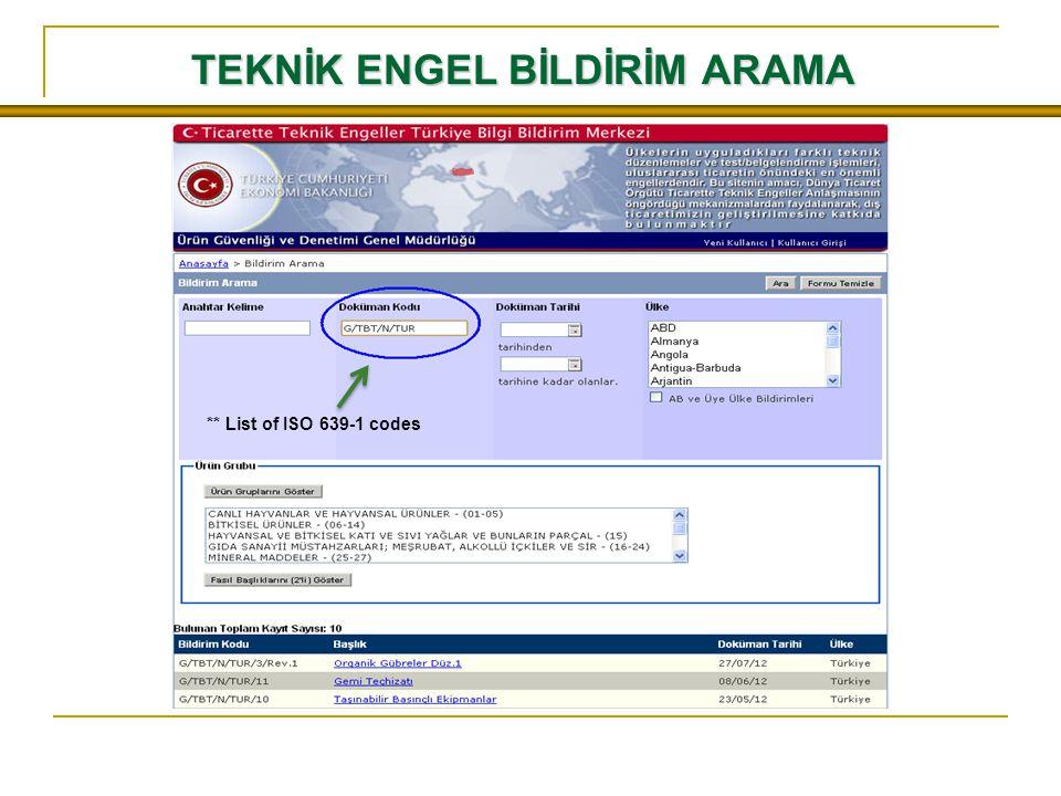 TEKNİK ENGEL BİLDİRİM ARAMA ** List of ISO 639-1 codes
