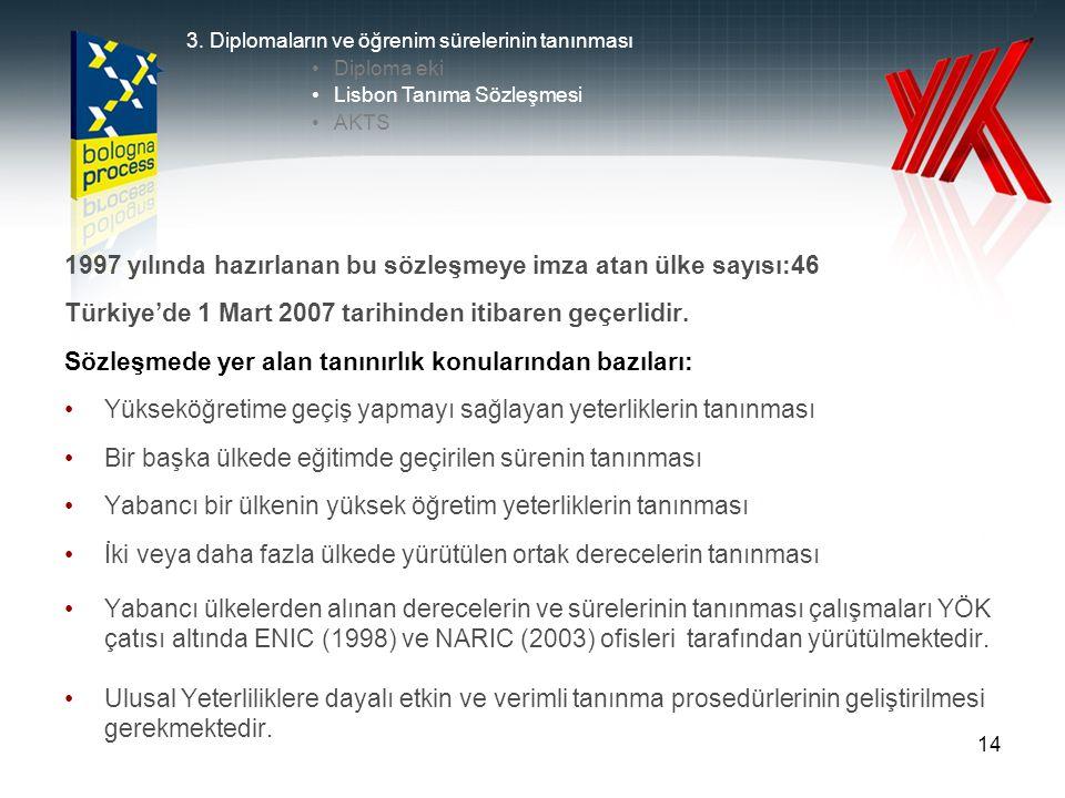 14 1997 yılında hazırlanan bu sözleşmeye imza atan ülke sayısı:46 Türkiye'de 1 Mart 2007 tarihinden itibaren geçerlidir. Sözleşmede yer alan tanınırlı