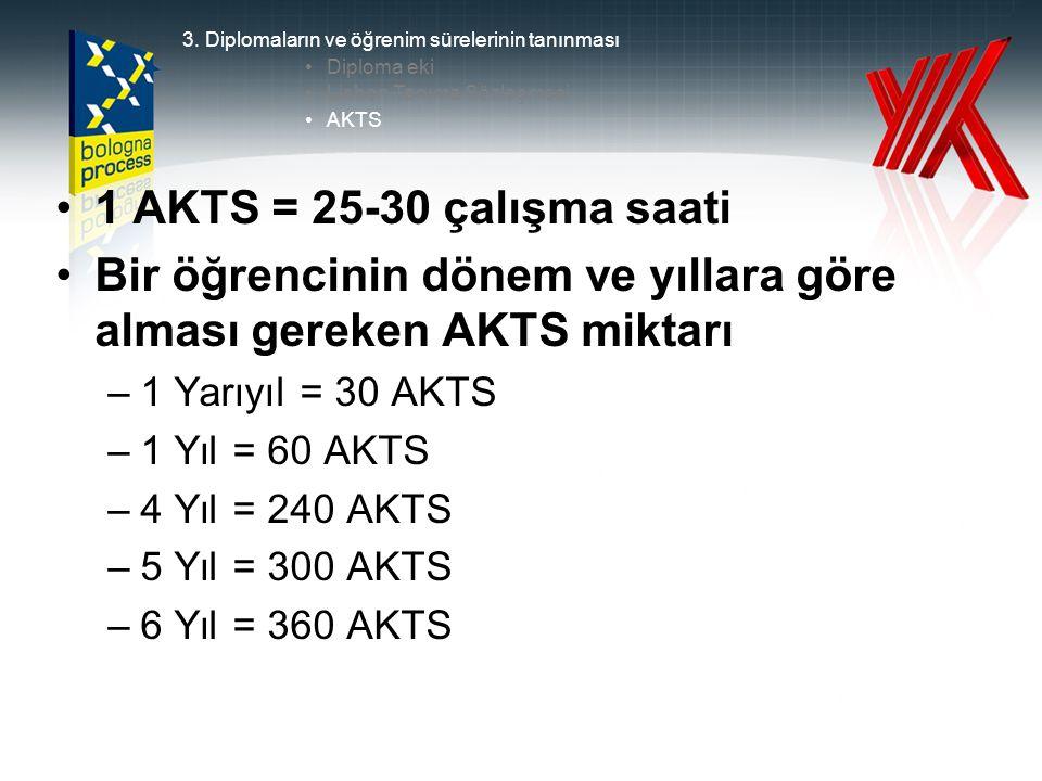 1 AKTS = 25-30 çalışma saati Bir öğrencinin dönem ve yıllara göre alması gereken AKTS miktarı –1 Yarıyıl = 30 AKTS –1 Yıl = 60 AKTS –4 Yıl = 240 AKTS –5 Yıl = 300 AKTS –6 Yıl = 360 AKTS 3.