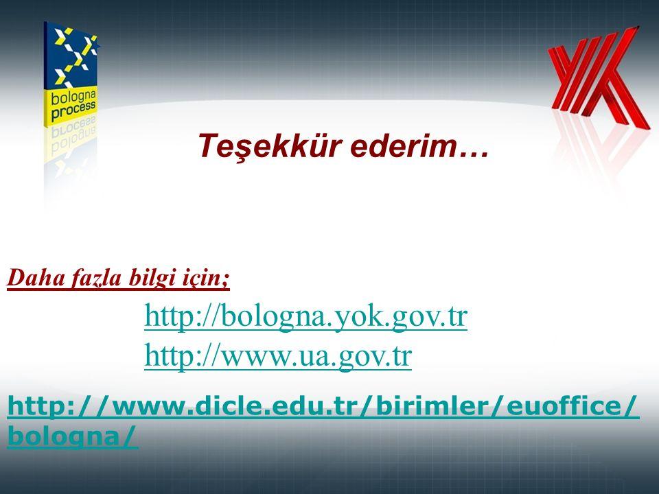 Teşekkür ederim… http://bologna.yok.gov.tr http://bologna.yok.gov.tr http://www.ua.gov.tr http://www.dicle.edu.tr/birimler/euoffice/ bologna/ Daha fazla bilgi için;