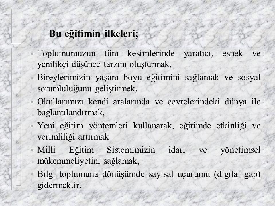 TÜRK EĞİTİM SİSTEMİNDE E-ÖĞRENİM (E-LEARNİNG) UYGULAMASI VE SAĞLAYACAĞI AVANTAJLAR Türkiye'nin E-Öğrenimde (E-Learning) Yapması Gerekenler Ankara'da 1