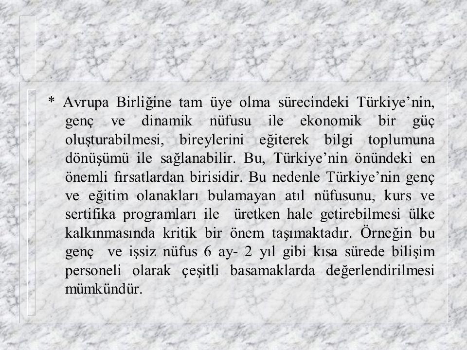 E-Öğrenimin Türk Eğitim Sistemine Sağlayacağı Avantajlar E-öğrenim, öğrenimi istenilen yer ve zamanda, istenilen kapsamda, bireyin kendi hızında, inte