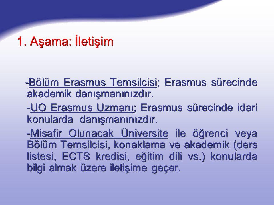 1. Aşama: İletişim -Bölüm Erasmus Temsilcisi; Erasmus sürecinde akademik danışmanınızdır.