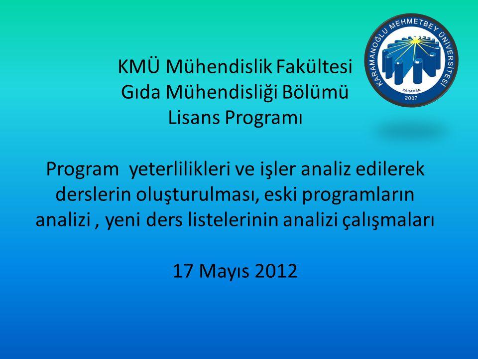 KMÜ Mühendislik Fakültesi Gıda Mühendisliği Bölümü Lisans Programı Program yeterlilikleri ve işler analiz edilerek derslerin oluşturulması, eski programların analizi, yeni ders listelerinin analizi çalışmaları 17 Mayıs 2012