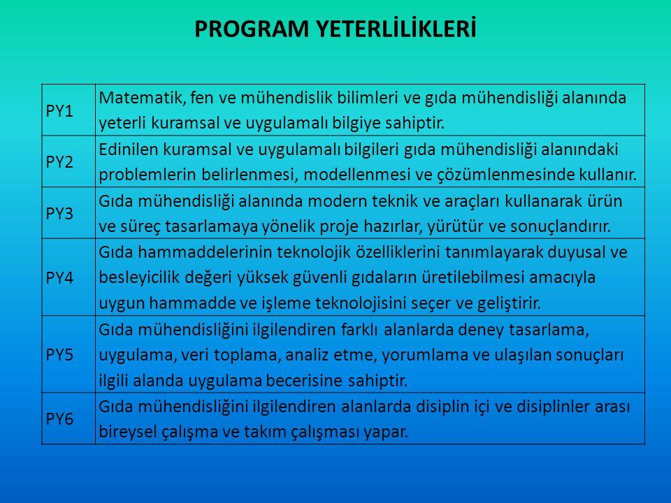 PY1 Matematik, fen ve mühendislik bilimleri ve gıda mühendisliği alanında yeterli kuramsal ve uygulamalı bilgiye sahiptir. PY2 Edinilen kuramsal ve uy
