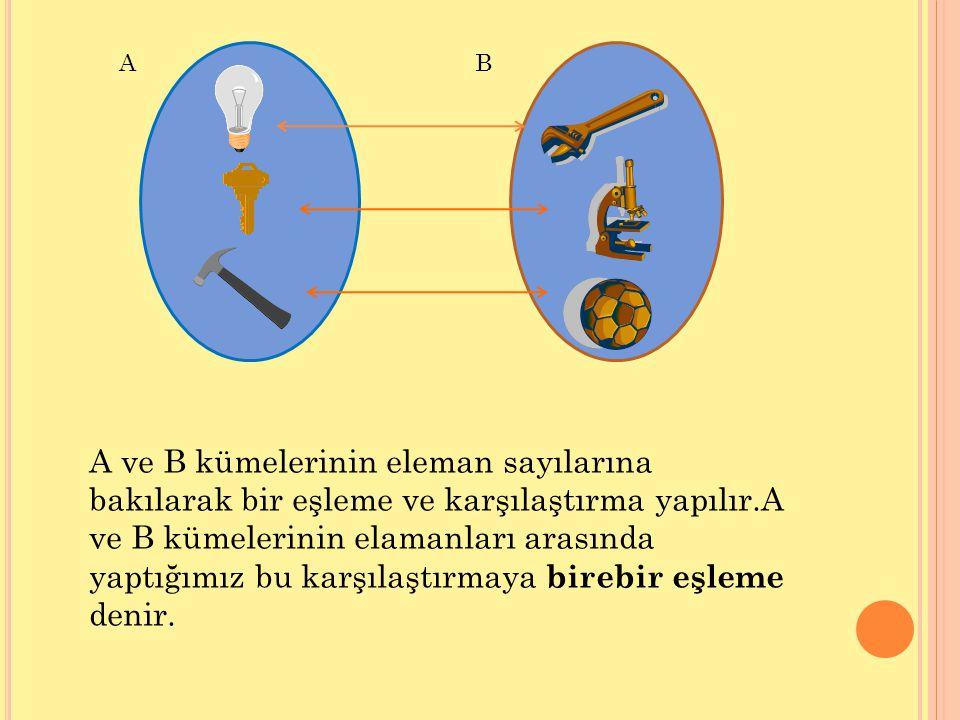 AB A ve B kümelerinin eleman sayılarına bakılarak bir eşleme ve karşılaştırma yapılır.A ve B kümelerinin elamanları arasında yaptığımız bu karşılaştır