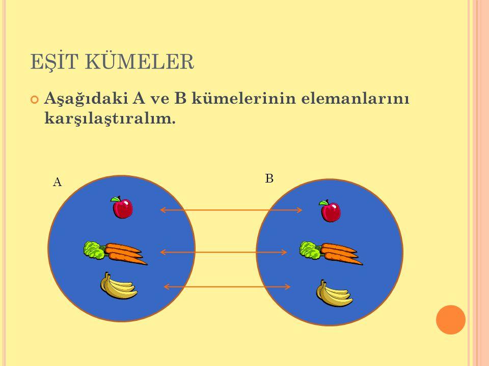 A Kümesinin her elemanı B kümesinde, B kümesinin her elemanı A kümesinde bulunuyorsa A kümesinin elemanları ile B kümesinin elemanları aynıdır.