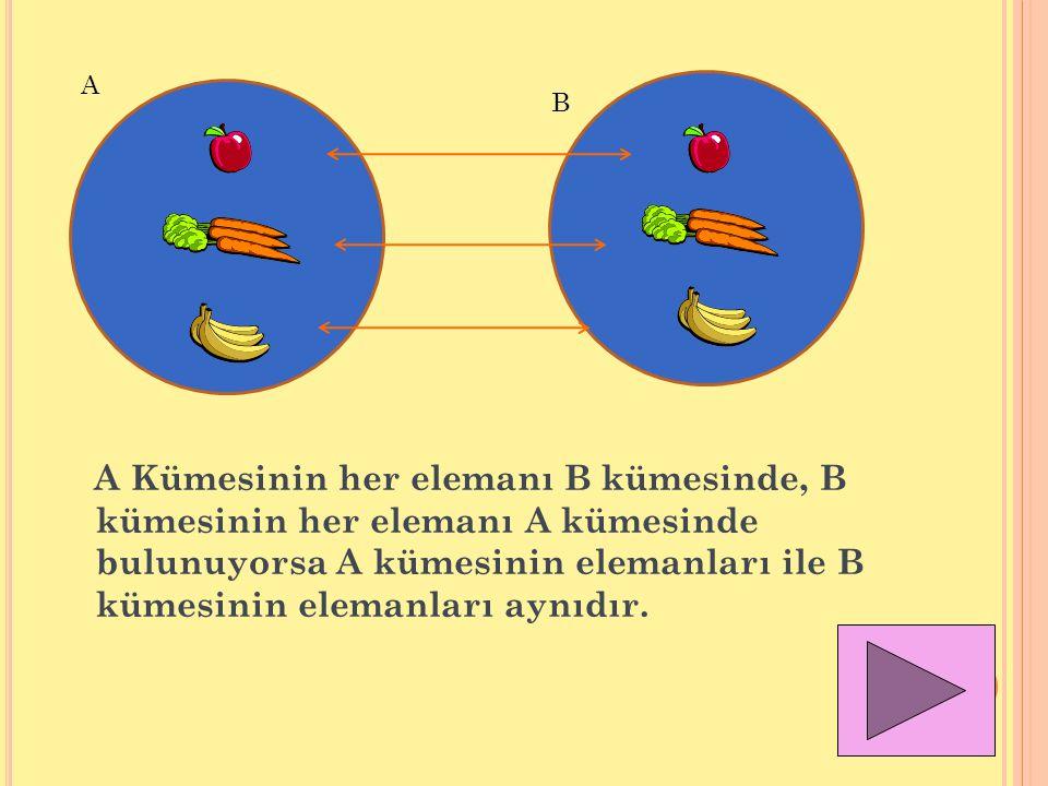 A Kümesinin her elemanı B kümesinde, B kümesinin her elemanı A kümesinde bulunuyorsa A kümesinin elemanları ile B kümesinin elemanları aynıdır. A B