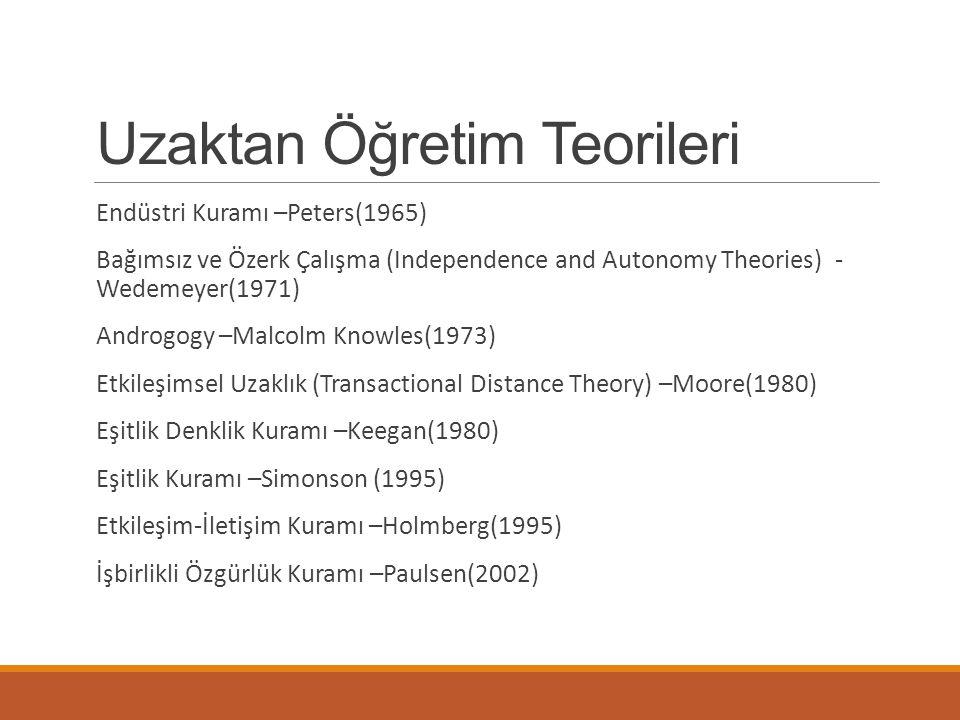 Uzaktan Öğretim Teorileri Endüstri Kuramı –Peters(1965) Bağımsız ve Özerk Çalışma (Independence and Autonomy Theories) - Wedemeyer(1971) Androgogy –Ma