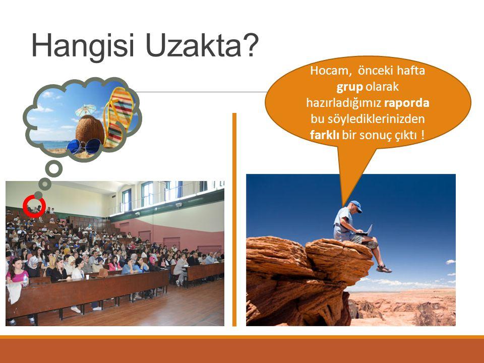 Etkinlik, Etkinlik, Etkinlik Uzaktan öğretimde araçlar; Etkileşim (diyalog) ◦Öğrenci-Öğrenci ◦Öğrenci-Öğretmen ◦Öğrenci-İçerik ◦Öğrenci-Arayüz İletişim (Ders Bileşenleri) ◦Mesaj Tasarımı