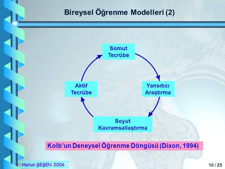 10 / 25 Harun ŞEŞEN 2006 Bireysel Öğrenme Modelleri (2) Kolb'un Deneysel Öğrenme Döngüsü (Dixon, 1994) Somut Tecrübe Yansıtıcı Araştırma Aktif Tecrübe