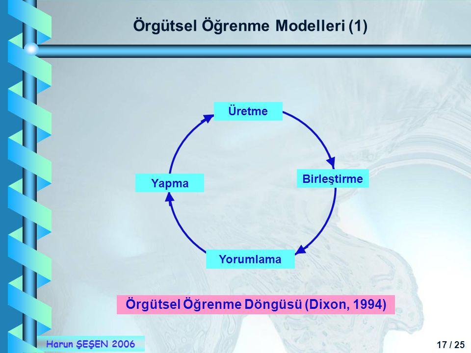 17 / 25 Harun ŞEŞEN 2006 Örgütsel Öğrenme Modelleri (1) Örgütsel Öğrenme Döngüsü (Dixon, 1994) Üretme Birleştirme Yapma Yorumlama