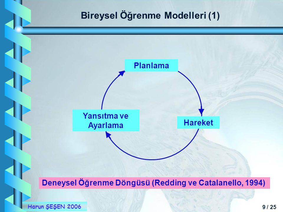 9 / 25 Harun ŞEŞEN 2006 Bireysel Öğrenme Modelleri (1) Deneysel Öğrenme Döngüsü (Redding ve Catalanello, 1994) Hareket Yansıtma ve Ayarlama Planlama
