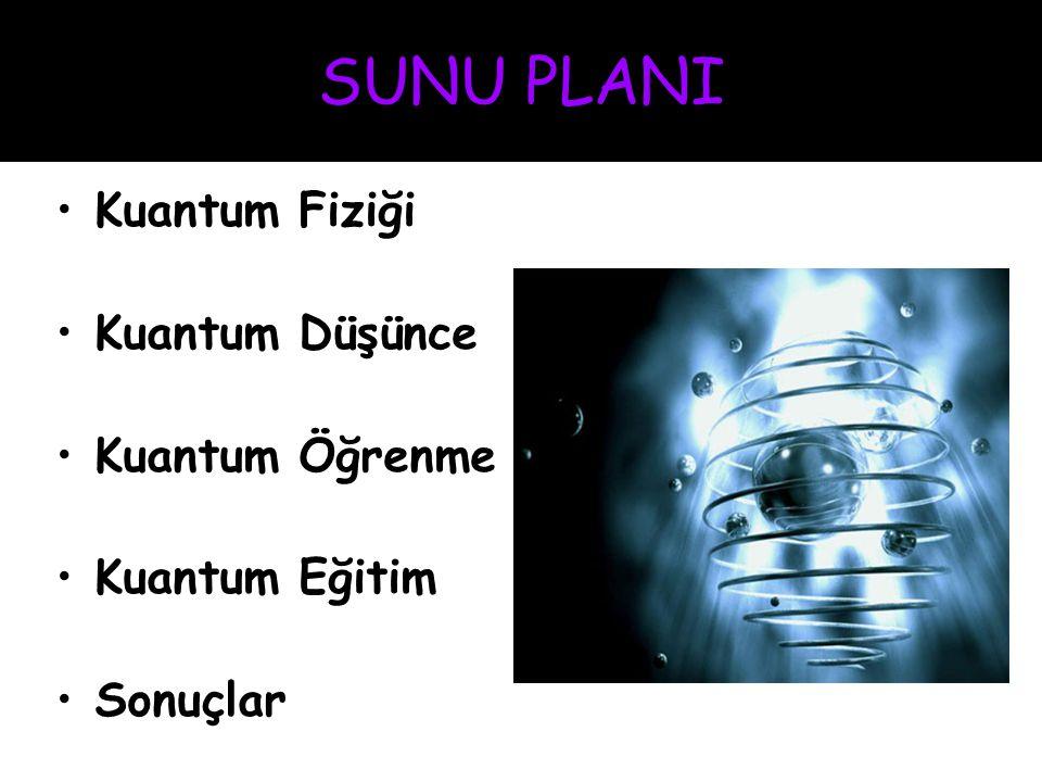 SUNU PLANI Kuantum Fiziği Kuantum Düşünce Kuantum Öğrenme Kuantum Eğitim Sonuçlar