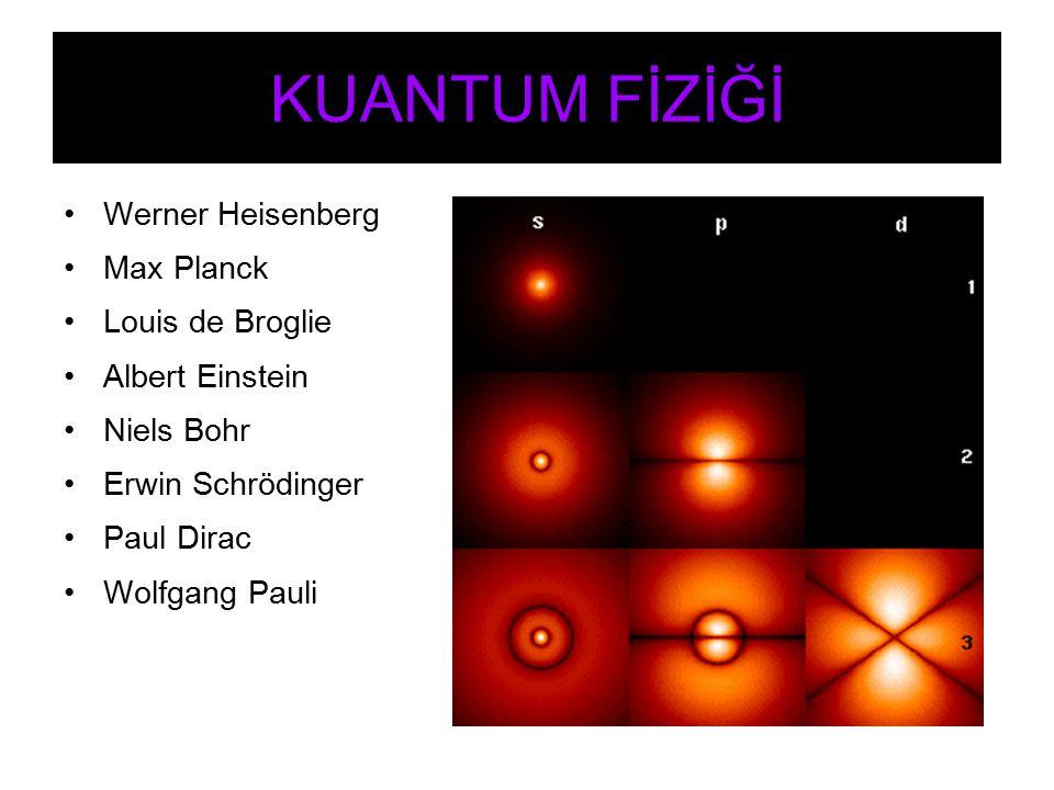 Werner Heisenberg Max Planck Louis de Broglie Albert Einstein Niels Bohr Erwin Schrödinger Paul Dirac Wolfgang Pauli KUANTUM FİZİĞİ