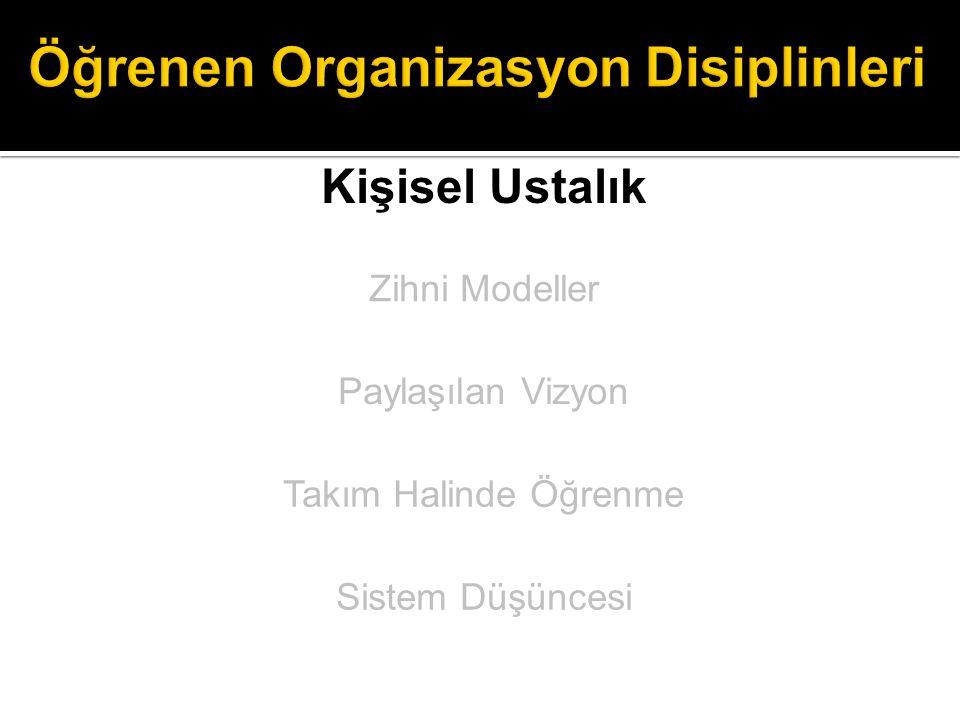 Kişisel Ustalık Zihni Modeller Paylaşılan Vizyon Takım Halinde Öğrenme Sistem Düşüncesi Öğrenen Organizasyon Disiplinleri