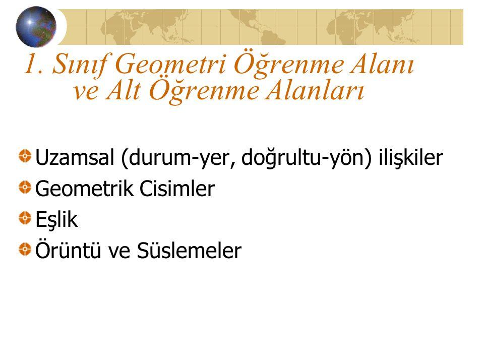 1. Sınıf Geometri Öğrenme Alanı ve Alt Öğrenme Alanları Uzamsal (durum-yer, doğrultu-yön) ilişkiler Geometrik Cisimler Eşlik Örüntü ve Süslemeler
