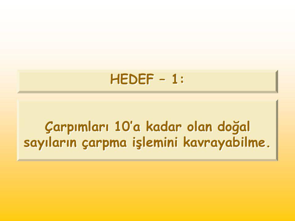 HEDEF – 1: Çarpımları 10'a kadar olan doğal sayıların çarpma işlemini kavrayabilme. HEDEF – 1: Çarpımları 10'a kadar olan doğal sayıların çarpma işlem