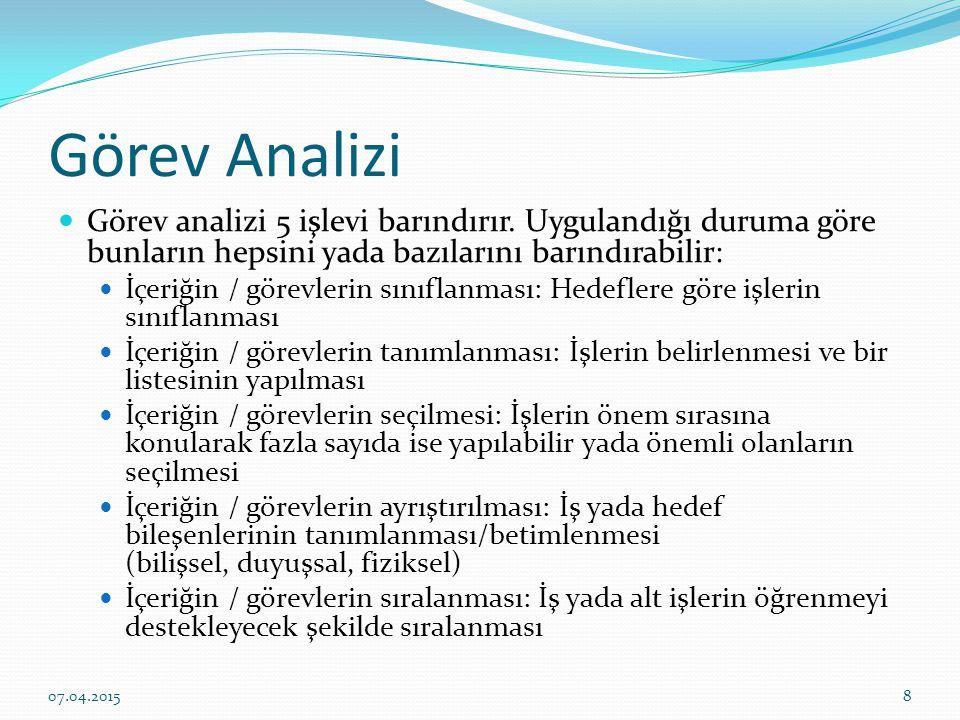 Görev Analizi Görev analizi 5 işlevi barındırır.